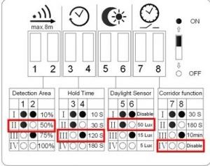 Eksempel på konfigureringsmulighederne for sensorerne