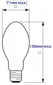 Mange LED-erstatninger er for store  i forhold til kviksølv.