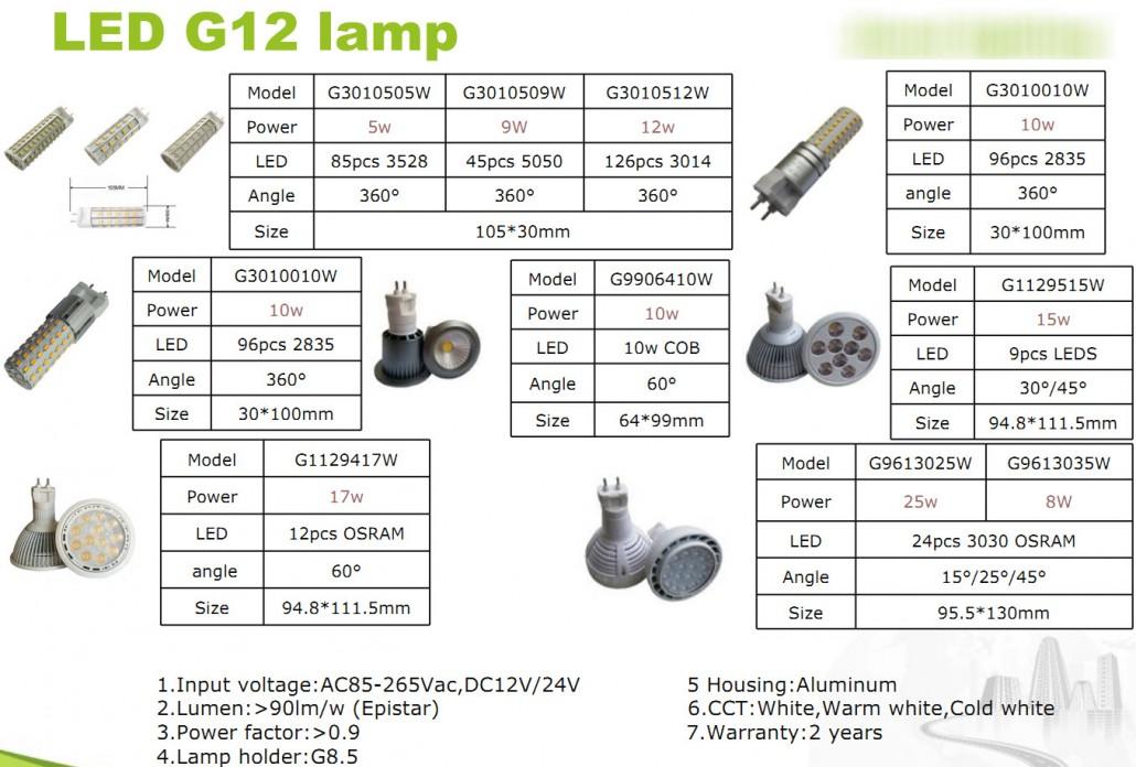 G12 LED-lyskilder