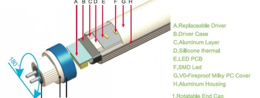 Nu kan vi få brugbare T5 erstatninger med LED....