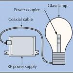 Princippet i en induktionslampe