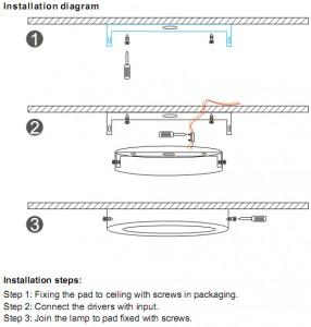 installationsvejledning runde paneler